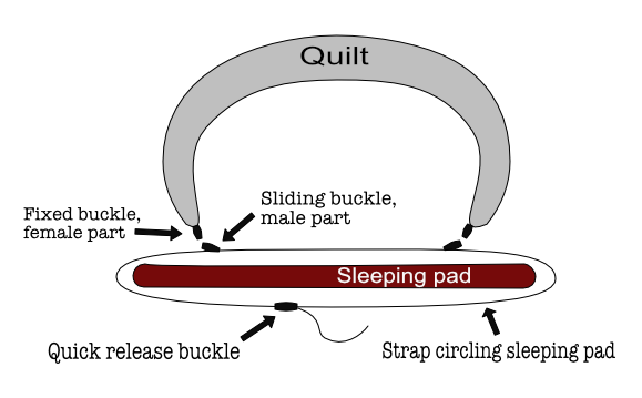 quilt straps.png